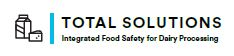3M-Food-safety-total-solutions-icon